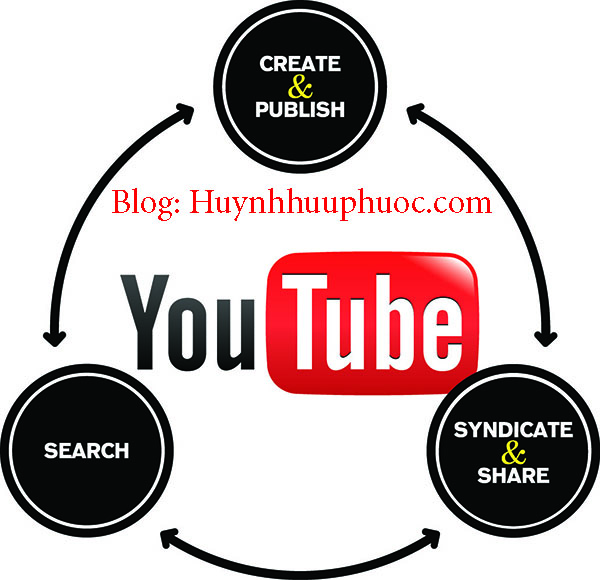 seo-video-tren-youtube