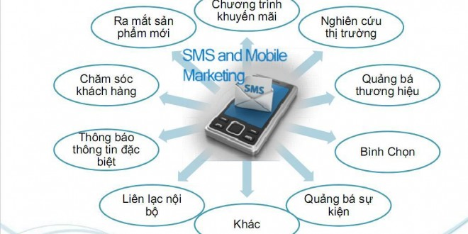 SMS-Marketing-mang-lai-cho-ban-dieu-gi