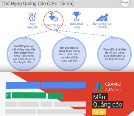 Khoá học Adwords Biên Hòa, Thủ Đức – Adwords Thực Chiến Chỉ 1,9 triệu/ 1 Khóa