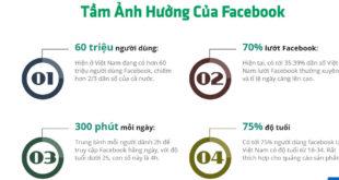 tam-anh-huong-facebook
