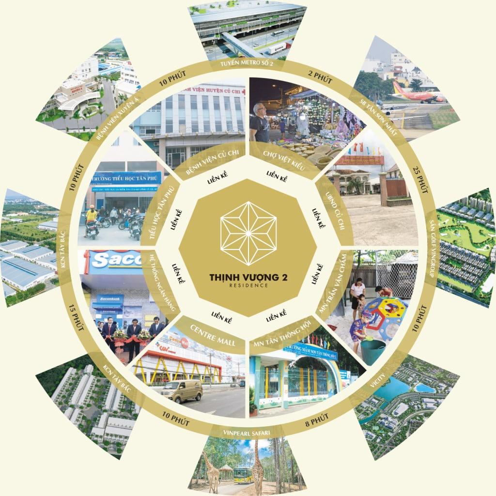 thinh-vuong-residence-2-so-do-tien-ich-1024×1024
