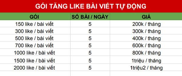 tang-like-status-facebook-tu-dong